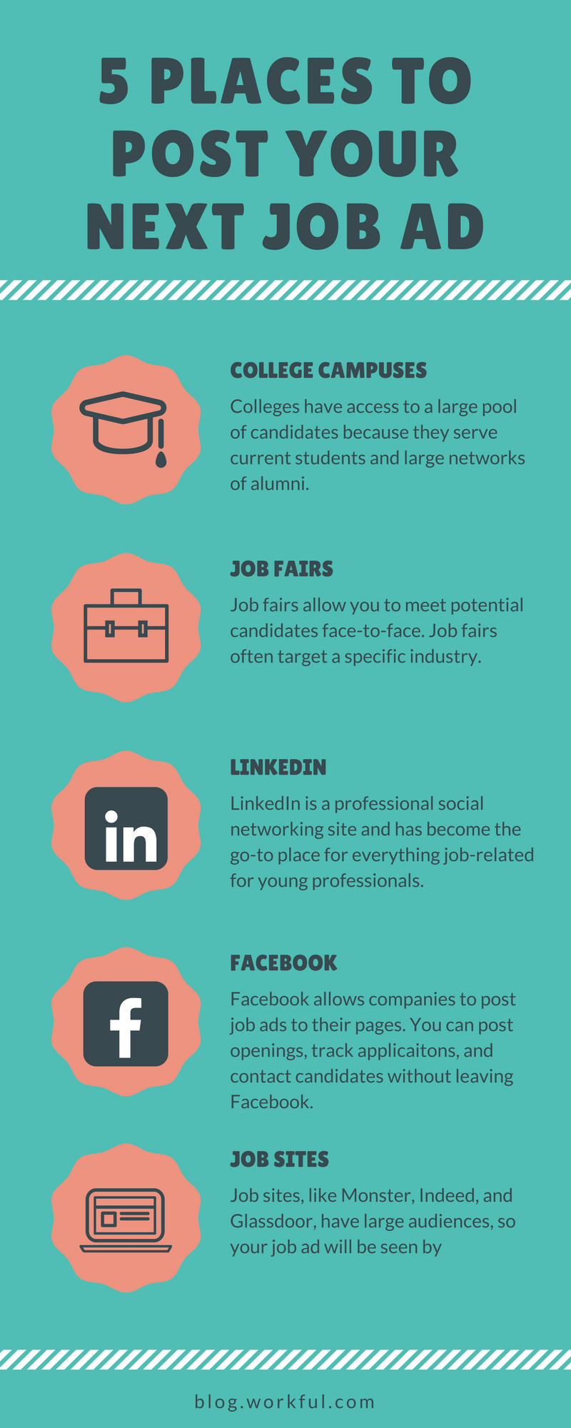 5 Places to Post Your Next Job Ad