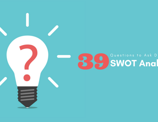39 Questions to Ask During Your SWOT Analysis
